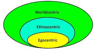 worldcentrism